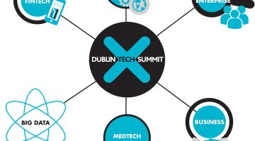 Dublin Tech Summit 2017